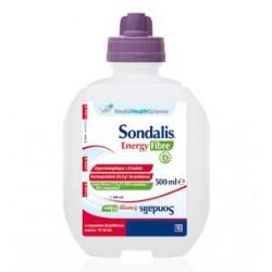 Sondalis Energy Fibre